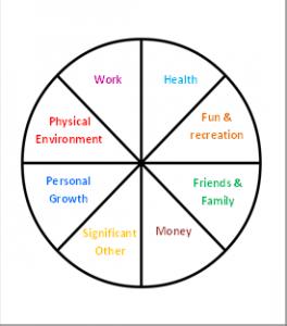 Pie chart blog 5